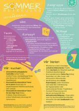 Plakat Helfer gesucht für Sommerbetreuung